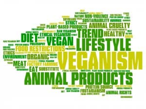 Veganism concepts word cloud illustration. Word collage concept.